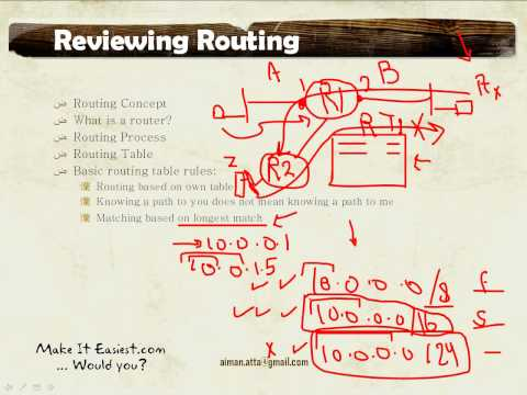 arabic-ccnp-route-course-lesson-2:-routing-review-and-lab-introduction-2/3-hq