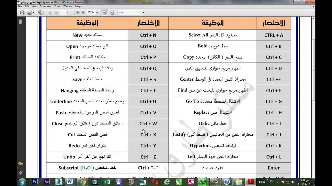 اختصارات الفوتوشوب بالعربي pdf