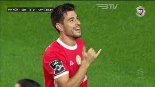 Goal   Golo Pizzi: Benfica (2)-0 Rio Ave (Liga 19/20 #10)