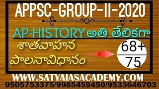 APPSC-GROUP-II-2020