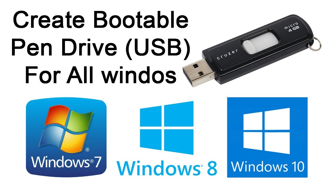 Cách Để Tạo Ổ Đĩa USB Di Động Trên Windows 7 - VERA STAR