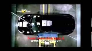 Crashtest Lancia Delta 2008