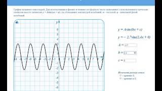 Функция Y = sinX и её график