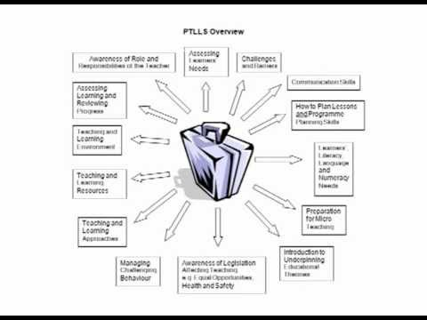 PTLLS Course Overview