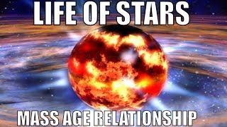 How Long Do Massive Stars Live?