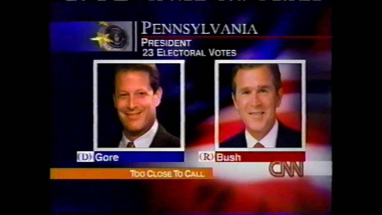 CNN Election Night 2000 coverage 8pm to 9 pm EST - YouTube