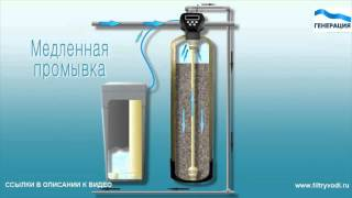 Фильтрация воды. Система фильтрации воды. Фильтрация очистка воды. Фильтр для фильтрации воды дома