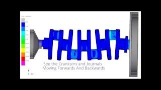 Axial Thrust