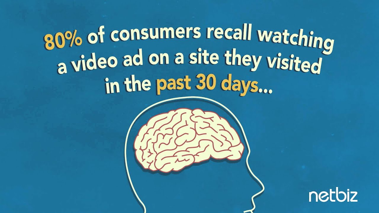 10 Facts: How Video Marketing Increases Sales