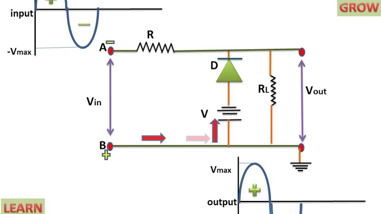 negative biased clipper circuit [ 1280 x 720 Pixel ]