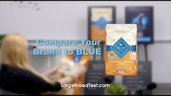Blue Buffalo vs. Purina Pro Plan® Focus | Large Breed Dog Food Comparison