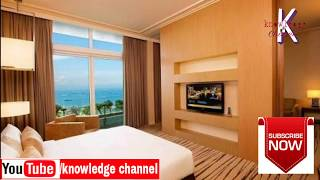 Room plan in hotel industry!types of meal plan all plan full form by knowledge chanel by chef jeevan