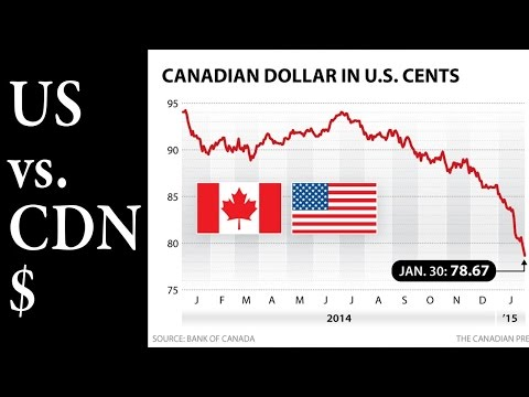 US Dollar vs. Canadian Dollar and PEI Real Estate