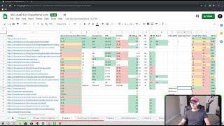 How To Do SEO Audits Like a Complete Boss