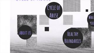 Cycle of Abuse and Healthy Boundaries Part 1