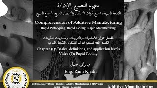 6- Comprehension Of Additive Manufacturing - Ch1, V6: Rapid Tooling