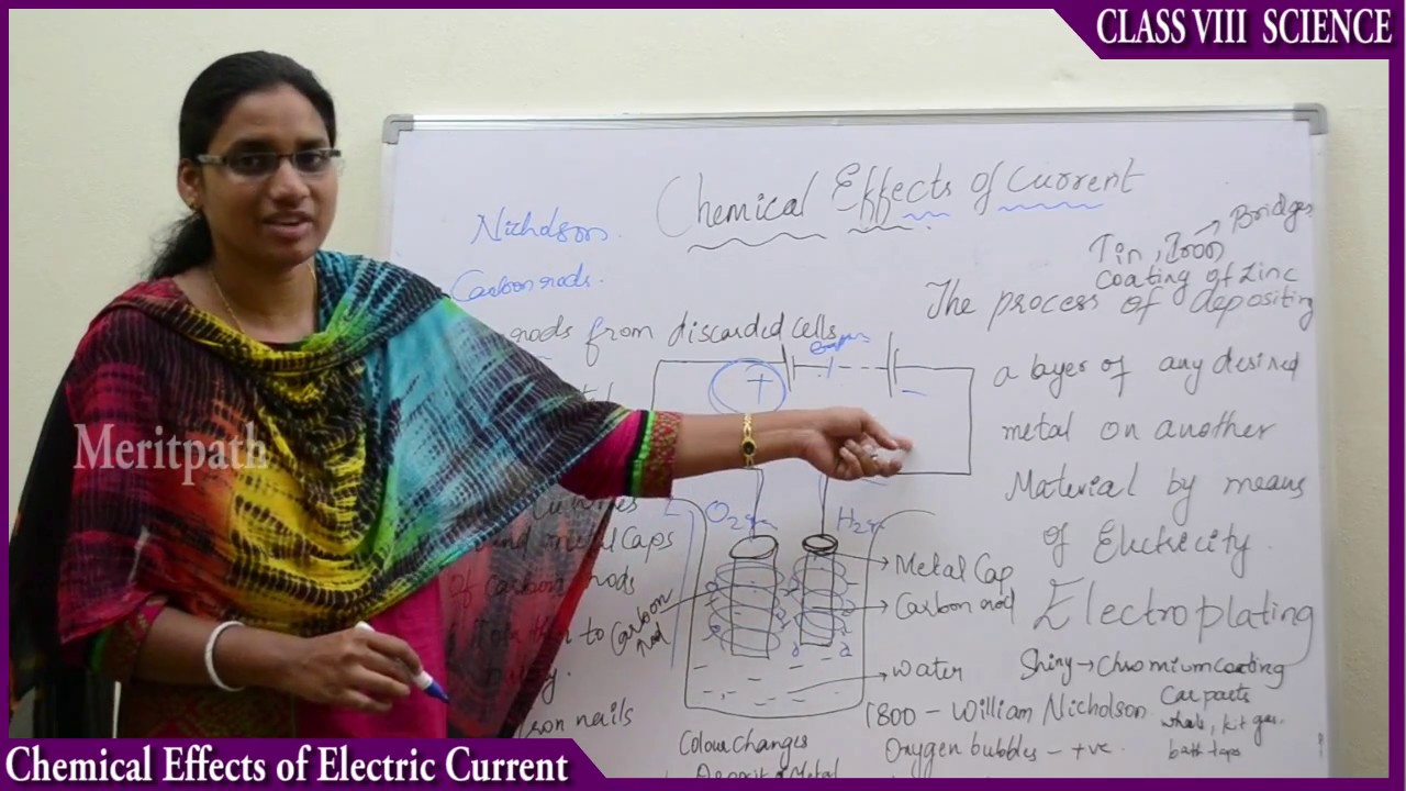 Class VIII:Sience,Chemical Effects Of Electric Current