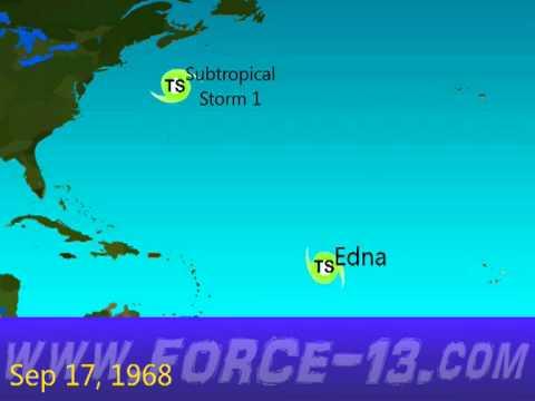 1968 Atlantic Hurricane Season Animation