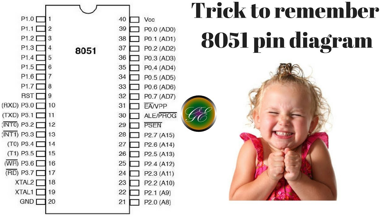 how to remember 8051 pin diagram in english [ 1280 x 720 Pixel ]