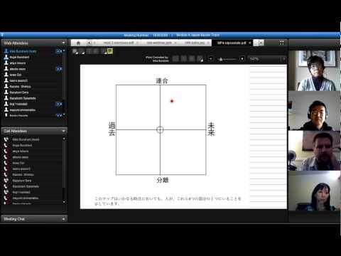 NLP Santa Fe MPT Module 4 Part 2.mp4