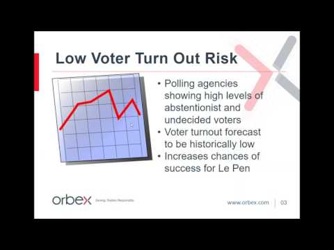 Trading French Election: Opportunities & Risks