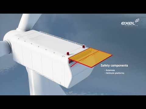 Exel Composites For Wind Energy 2019