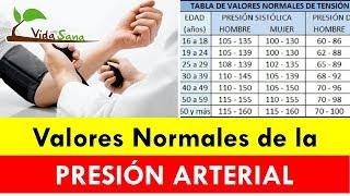rangos saludables de presión arterial diastólica