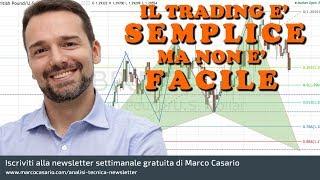 Fare trading è Semplice ma Non Facile. Inutile complicarsi la vita, comincia con Fibonacci  ...