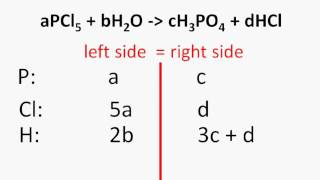 chemistry how to balance chemical equation using algebra step by step in hindi