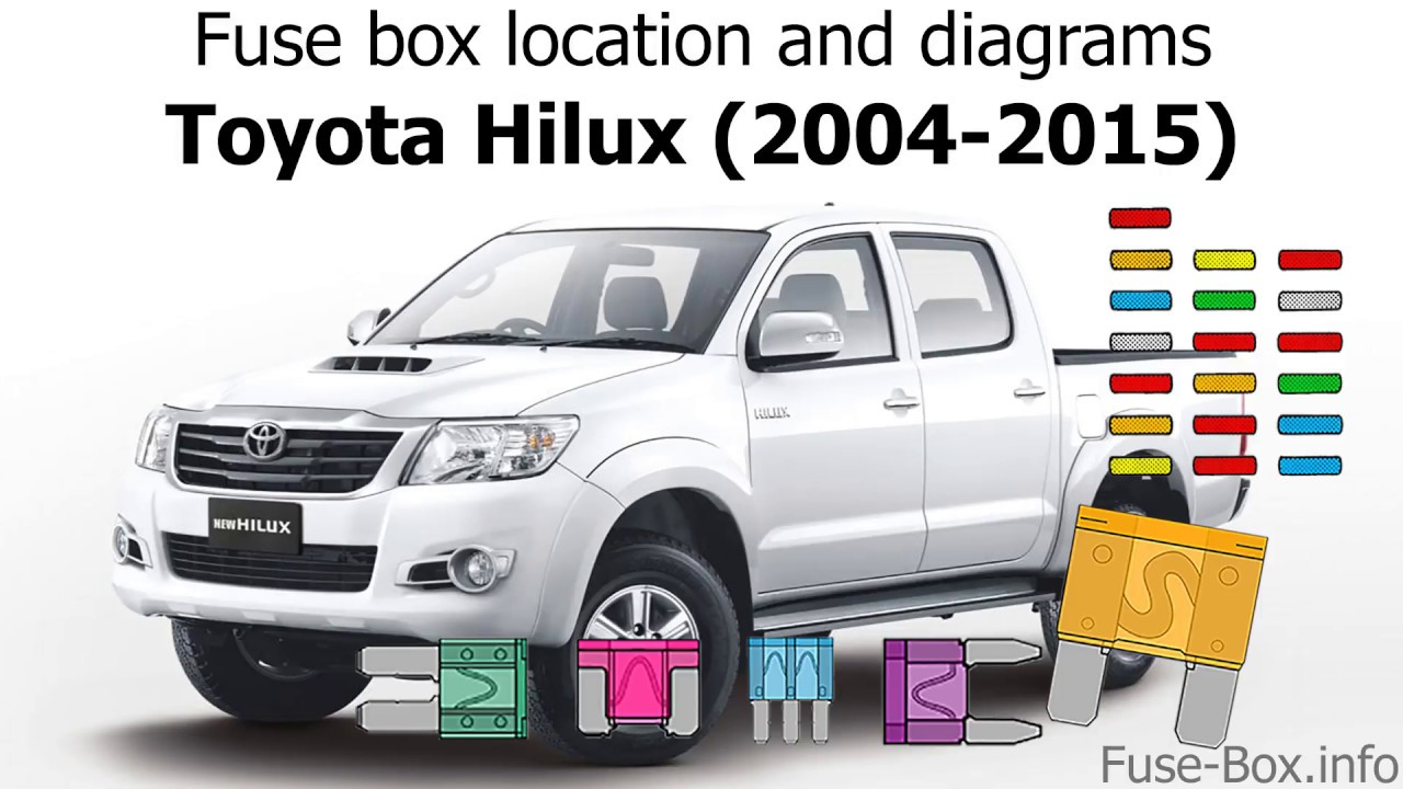 medium resolution of fuse box location and diagrams toyota hilux 2004 2015 youtube fuse box 94 toyota pickup