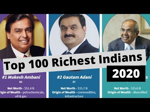 Top 100 Indian Richest Man 2020 | Net Worth, Source | Global Rankings