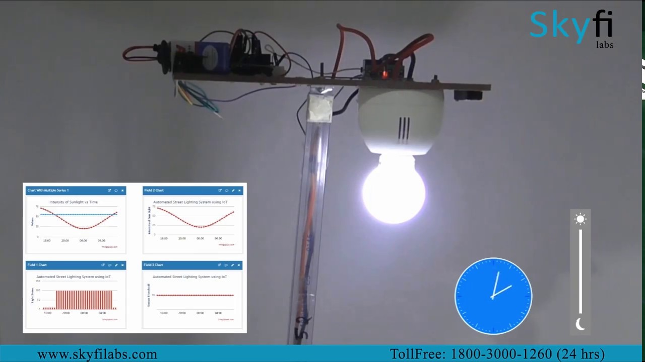 Learn to build an iot project on automated street lighting systems learn to build an iot project on automated street lighting systems by yourself at home skyfi labs solutioingenieria Image collections