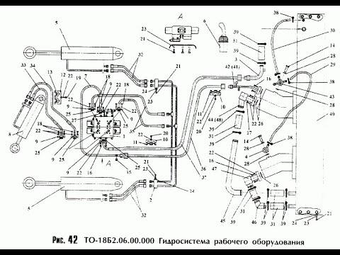 Ремонт гидросистемы АМКОДОР-342В (ЧАСТЬ 1 диагностика и ремонт гидросистемы погрузчика АМКОДОР)