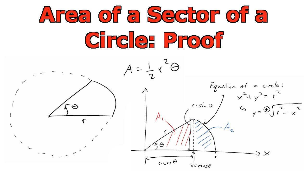 Area of a sector of a circle proof youtube ccuart Gallery