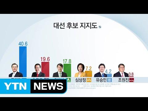 대선 전 마지막 여론조사...문재인 1위·홍준표 2위 / YTN
