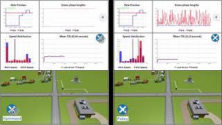AI trained in simulation versus optimization