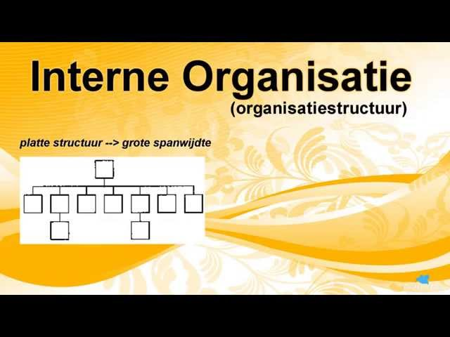 M&O | Interne Organisatie | Hoofdstuk 2 | VWO 5/6