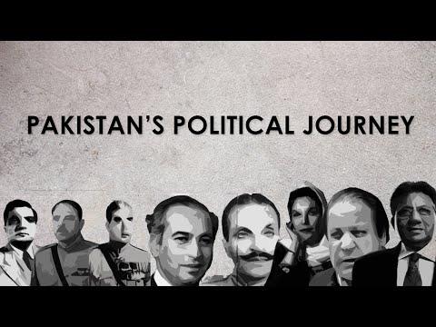 political history of pakistan