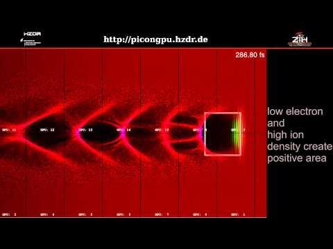 800 million particles on 16 GPUs (PIConGPU 3D)