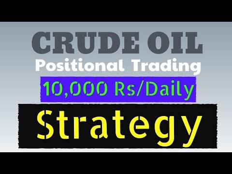 Crude Oil Positional Trading || technical analysis || crude Positional strategy || crude oil price