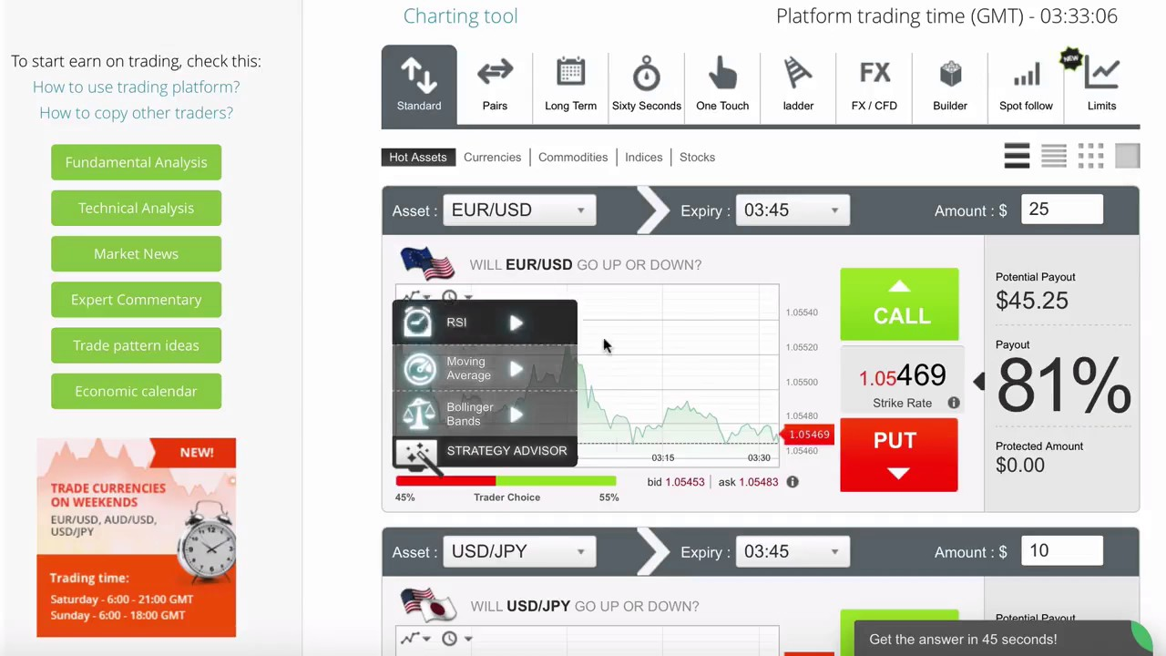 Binary option robot proof
