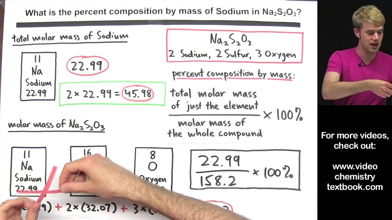 how to work out percentage composition