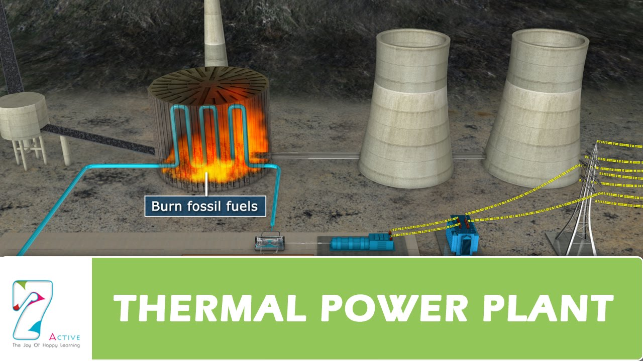 Thermal Power Plant Youtube Nuclear Diagram Ppt