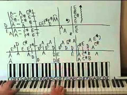 No One Is To Blame Piano Lesson Part 1 Howard Jones Youtube