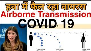 कोरोना वायरस हवा में फैल रहा है/WHO acknowledges 'evidence emerging' of airborne spread of COVID-19