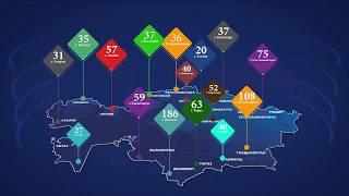 Обучение английскому языку учителей Республики Казахстан