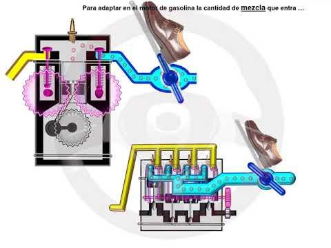 ASÍ FUNCIONA EL AUTOMÓVIL (I) - 1.6 Motor de gasolina (6/11)
