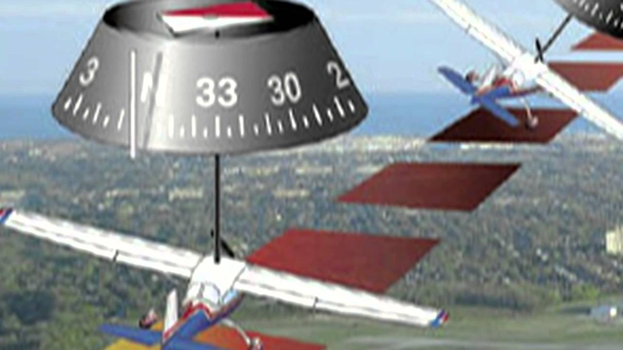 Magnetic Compass Attributes Errors YouTube - 5 minute video explains airplanes made