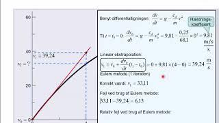 01 Ordinære differentialligninger, Eulers metode