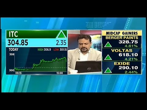 Market expert's advice on BPCL,HPCL,IOC,ITC,M&M.